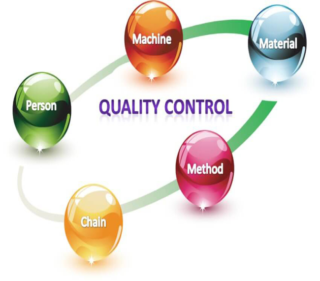 Quality Controller (QC) Working at Hanoi Office